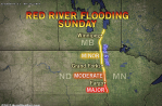 Major Flooding Expected on the Red River Next Week