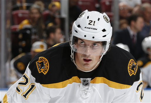Boston Bruins and Loui Eriksson Update