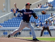 Minnesota Twins starting pitcher Tyler Duffey during the first inning of a spring training baseball game against the Toronto Blue Jays Tuesday, March 8, 2016, in Dunedin, Fla. (AP Photo/Chris O'Meara)
