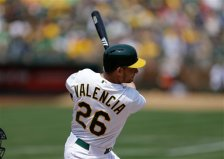 Oakland Athletics' Danny Valencia swings for a two run double against the Houston Astros in the first inning of a baseball game Saturday, Aug. 8, 2015, in Oakland, Calif. (AP Photo/Ben Margot)