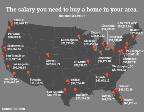 Median house prices USA